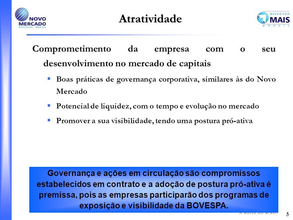 5Atratividade Comprometimento da empresa com o seu desenvolvimento no mercado de capitais Boas práticas de governança corporativa, similares às do Nov