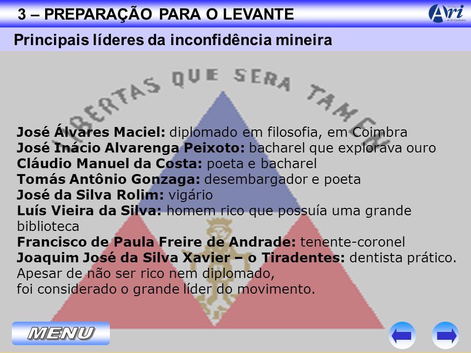 3 – PREPARAÇÃO PARA O LEVANTE Principais líderes da inconfidência mineira José Álvares Maciel: diplomado em filosofia, em Coimbra José Inácio Alvareng