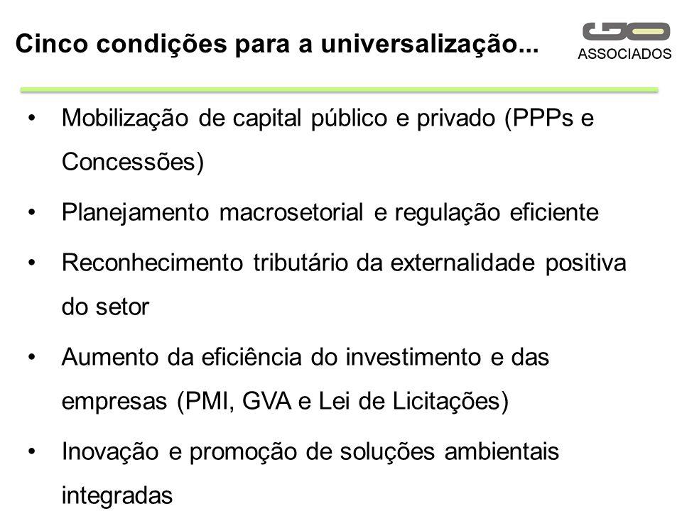 Cinco condições para a universalização...