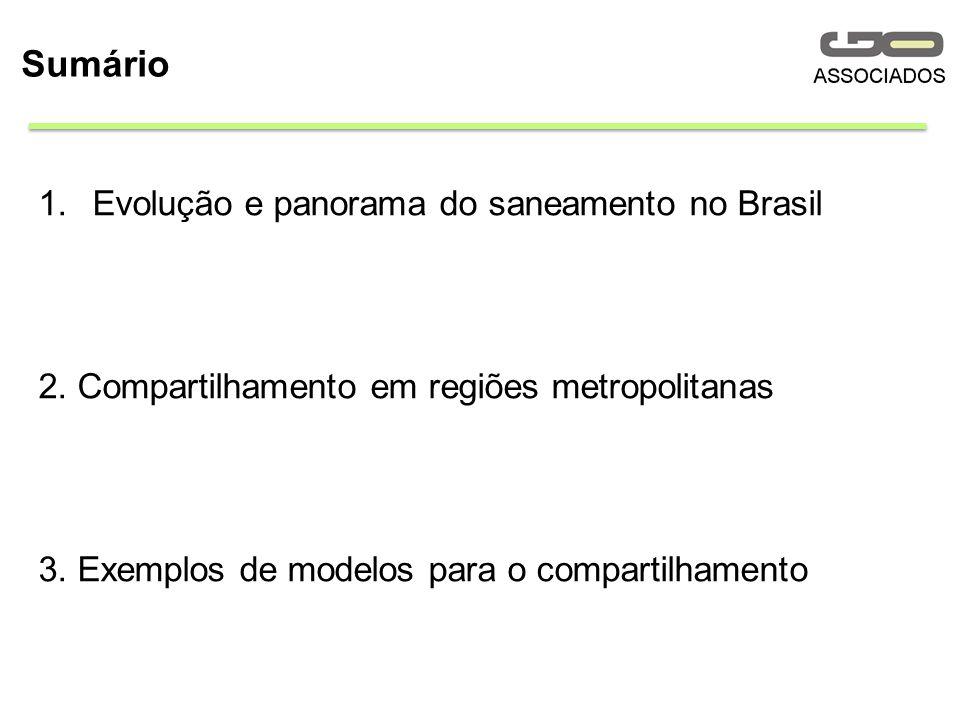 Dados do saneamento brasileiro...