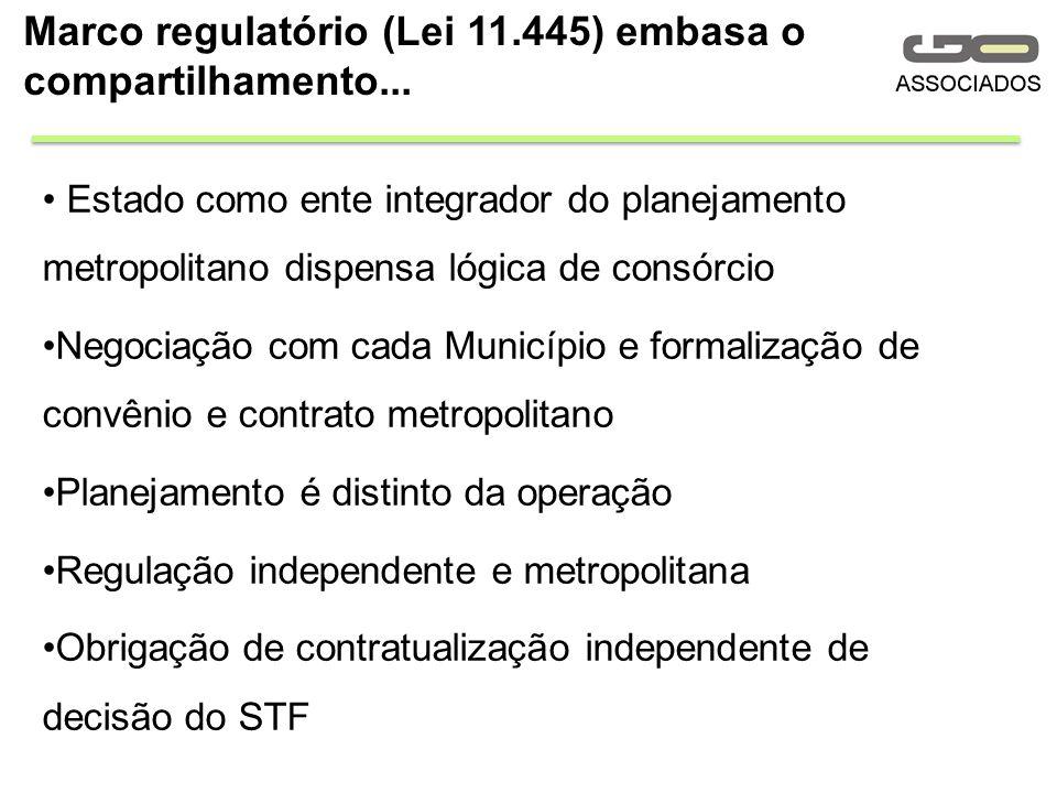 Marco regulatório (Lei 11.445) embasa o compartilhamento...
