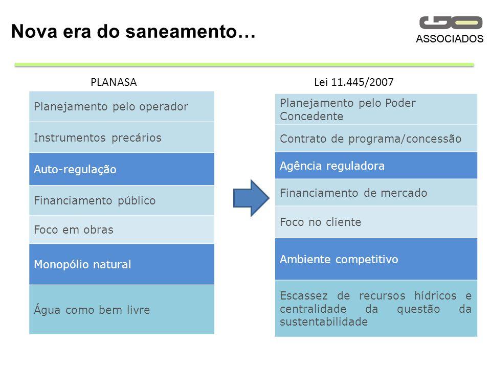 Institucionalidade do saneamento brasileiro...