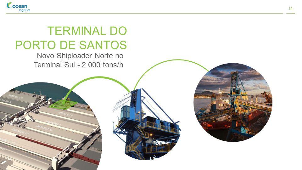 TERMINAL DO PORTO DE SANTOS Novo Shiploader Norte no Terminal Sul - 2.000 tons/h 12