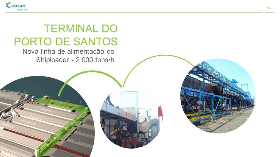TERMINAL DO PORTO DE SANTOS Nova linha de alimentação do Shiploader - 2.000 tons/h 13