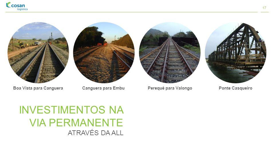 INVESTIMENTOS NA VIA PERMANENTE ATRAVÉS DA ALL Boa Vista para CangueraCanguera para EmbuPerequê para ValongoPonte Casqueiro 17