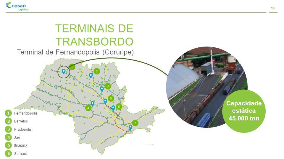 TERMINAIS DE TRANSBORDO Terminal de Fernandópolis (Coruripe) Capacidade estática 45.000 ton 1 Fernandópolis 2 Barretos 3 Pradópolis 4 Jaú 5 Itirapina