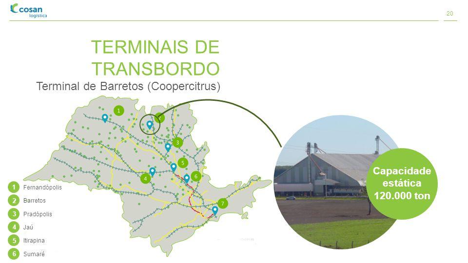 Capacidade estática 120.000 ton Terminal de Barretos (Coopercitrus) TERMINAIS DE TRANSBORDO 1 Fernandópolis 2 Barretos 3 Pradópolis 4 Jaú 5 Itirapina