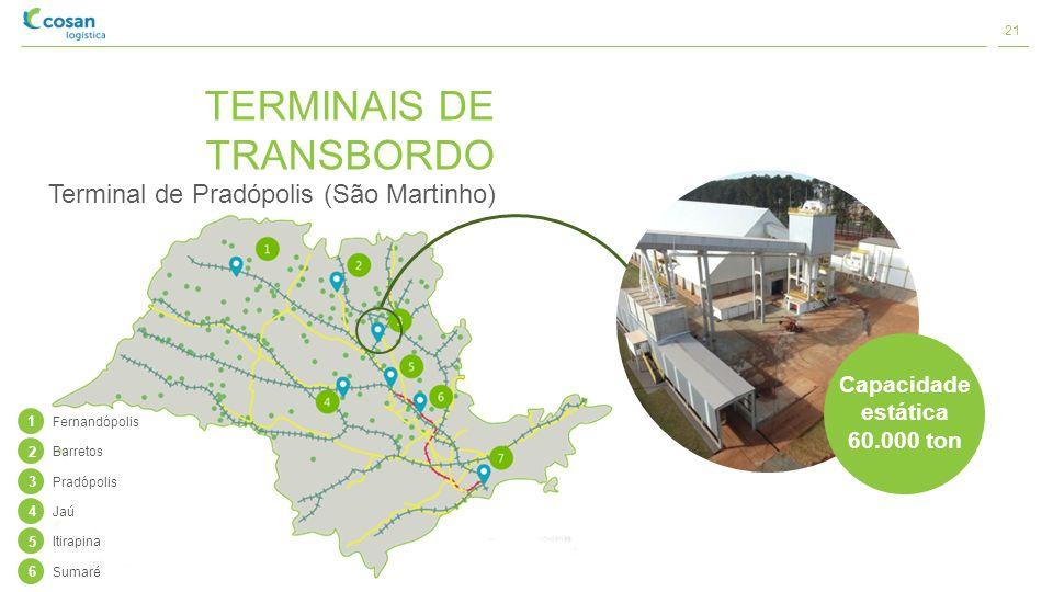 TERMINAIS DE TRANSBORDO Terminal de Pradópolis (São Martinho) Capacidade estática 60.000 ton 1 Fernandópolis 2 Barretos 3 Pradópolis 4 Jaú 5 Itirapina
