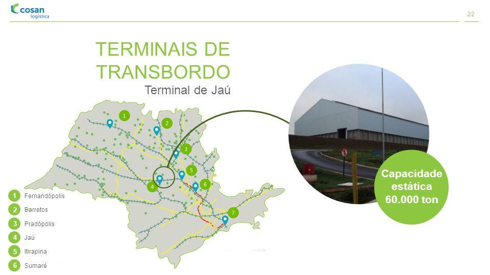 TERMINAIS DE TRANSBORDO Terminal de Jaú Capacidade estática 60.000 ton 1 Fernandópolis 2 Barretos 3 Pradópolis 4 Jaú 5 Itirapina 6 Sumaré 22