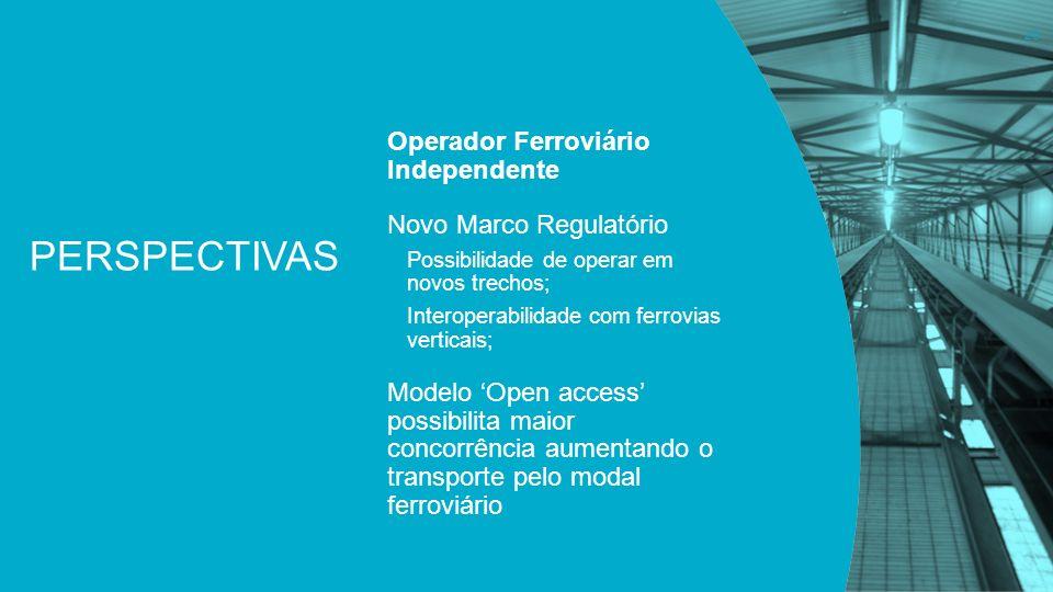 PERSPECTIVAS Operador Ferroviário Independente Novo Marco Regulatório Possibilidade de operar em novos trechos; Interoperabilidade com ferrovias verti