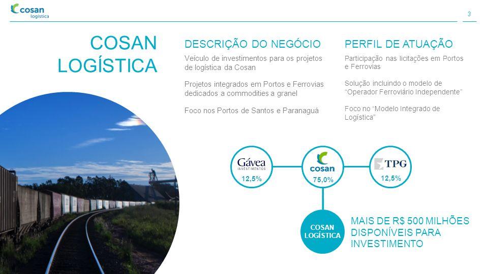 COSAN LOGÍSTICA DESCRIÇÃO DO NEGÓCIO Veículo de investimentos para os projetos de logística da Cosan Projetos integrados em Portos e Ferrovias dedicad