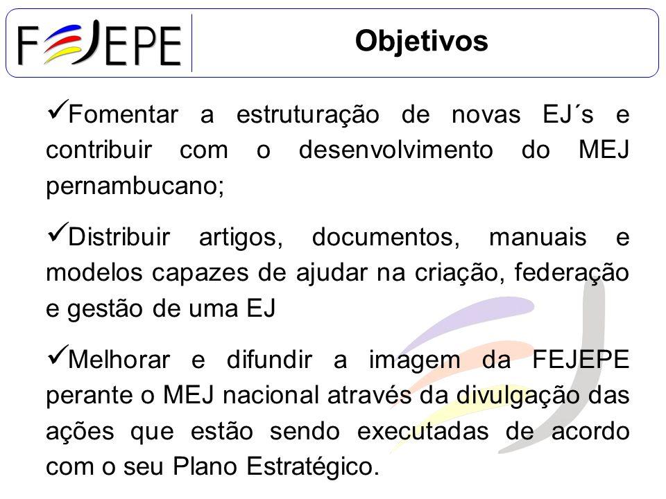 Objetivos Fomentar a estruturação de novas EJ´s e contribuir com o desenvolvimento do MEJ pernambucano; Distribuir artigos, documentos, manuais e mode