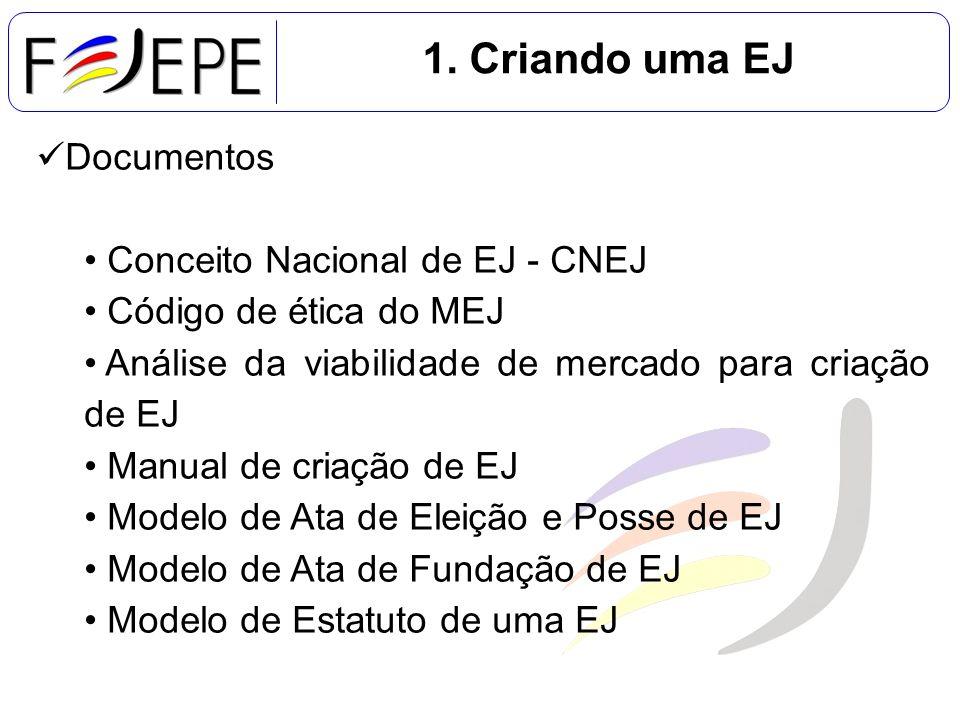 1. Criando uma EJ Documentos Conceito Nacional de EJ - CNEJ Código de ética do MEJ Análise da viabilidade de mercado para criação de EJ Manual de cria
