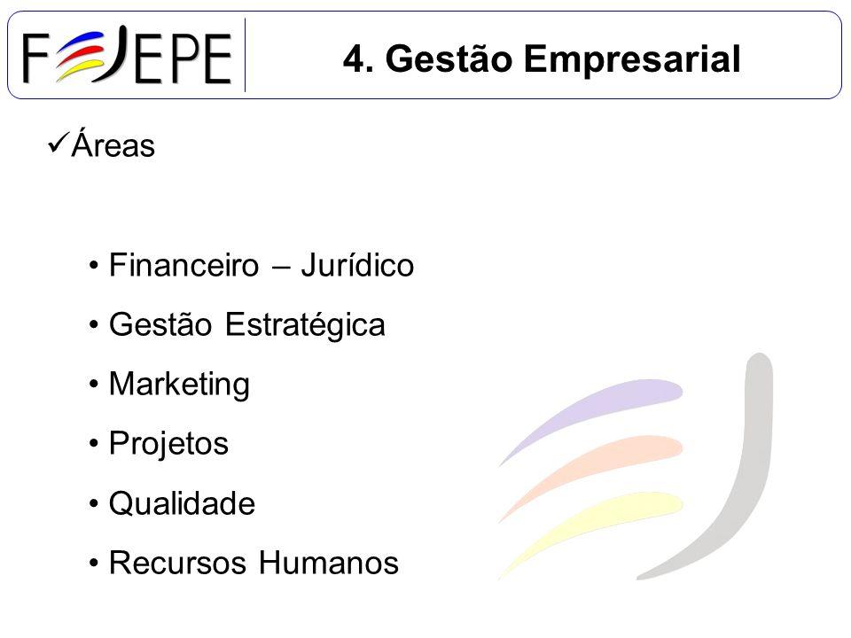 4. Gestão Empresarial Áreas Financeiro – Jurídico Gestão Estratégica Marketing Projetos Qualidade Recursos Humanos