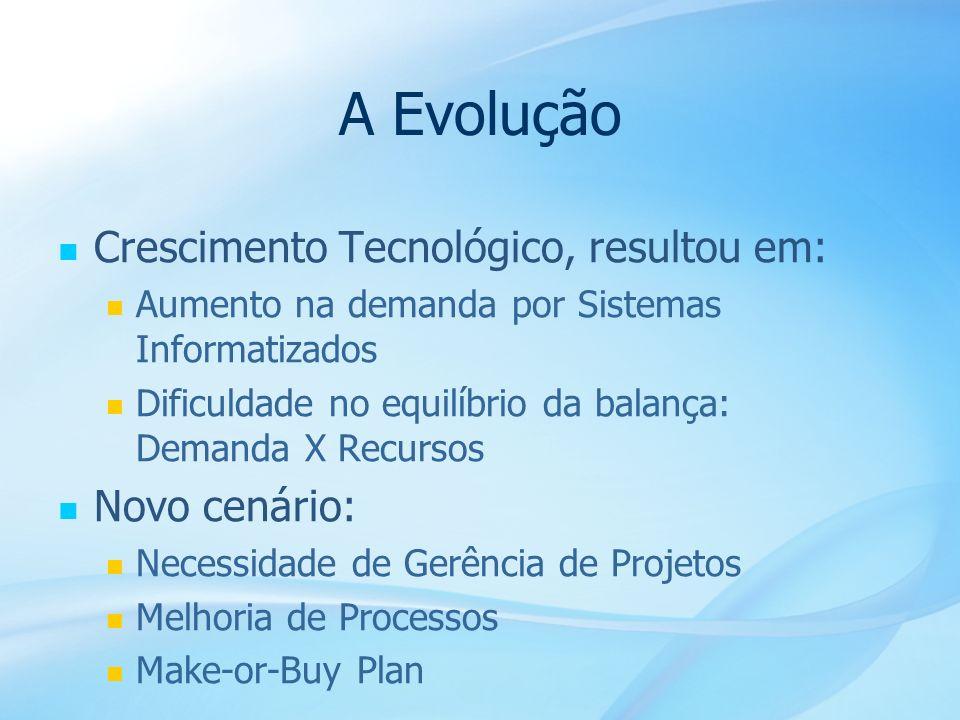 10 A Evolução Crescimento Tecnológico, resultou em: Aumento na demanda por Sistemas Informatizados Dificuldade no equilíbrio da balança: Demanda X Rec