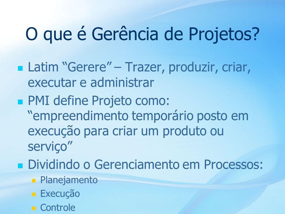 12 O que é Gerência de Projetos? Latim Gerere – Trazer, produzir, criar, executar e administrar PMI define Projeto como: empreendimento temporário pos