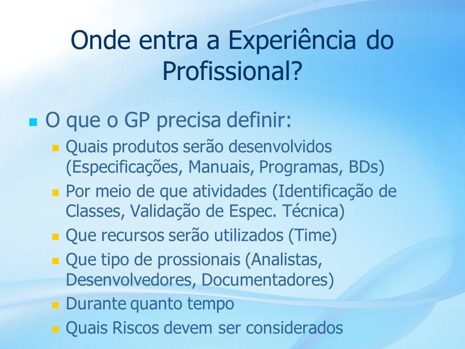 21 Onde entra a Experiência do Profissional? O que o GP precisa definir: Quais produtos serão desenvolvidos (Especificações, Manuais, Programas, BDs)