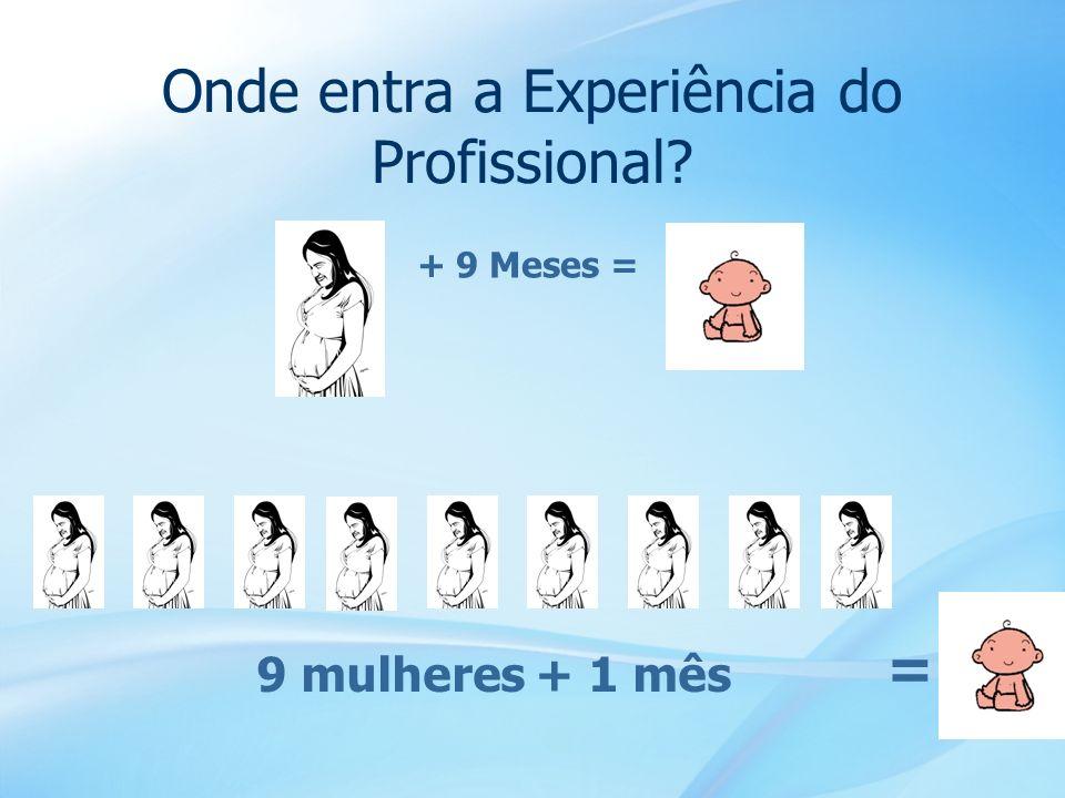 22 Onde entra a Experiência do Profissional? + 9 Meses = 9 mulheres + 1 mês =