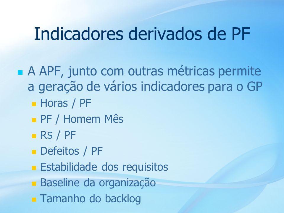 23 Indicadores derivados de PF A APF, junto com outras métricas permite a geração de vários indicadores para o GP Horas / PF PF / Homem Mês R$ / PF De