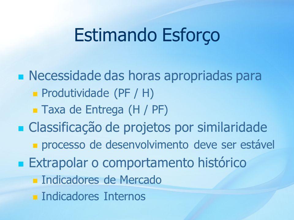 24 Estimando Esforço Necessidade das horas apropriadas para Produtividade (PF / H) Taxa de Entrega (H / PF) Classificação de projetos por similaridade