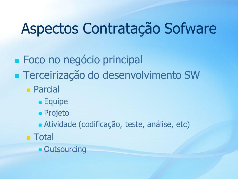 29 Aspectos Contratação Sofware Foco no negócio principal Terceirização do desenvolvimento SW Parcial Equipe Projeto Atividade (codificação, teste, an