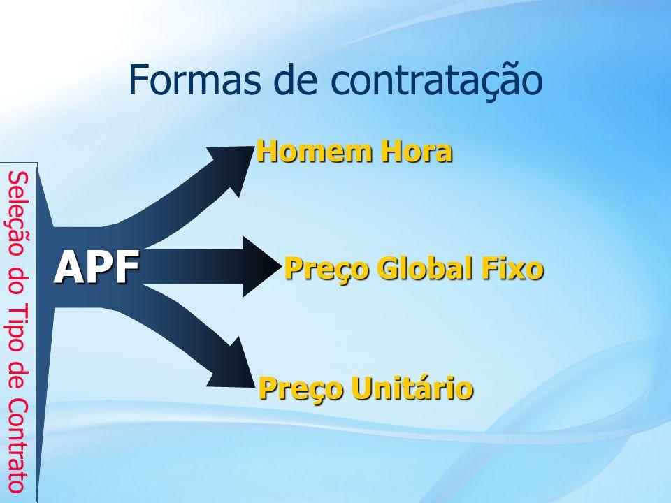 31 Formas de contratação Homem Hora Preço Global Fixo Preço Unitário Seleção do Tipo de Contrato APF
