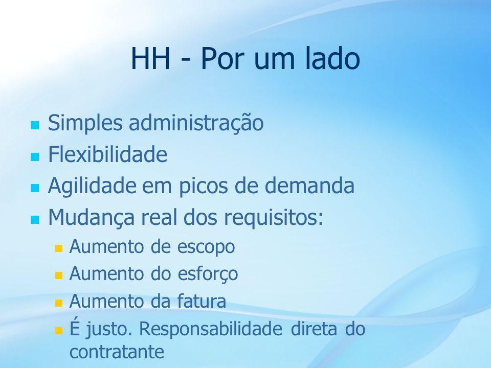 33 HH - Por um lado Simples administração Flexibilidade Agilidade em picos de demanda Mudança real dos requisitos: Aumento de escopo Aumento do esforç