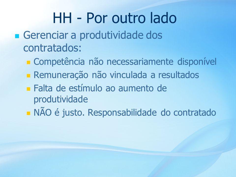 34 HH - Por outro lado Gerenciar a produtividade dos contratados: Competência não necessariamente disponível Remuneração não vinculada a resultados Fa