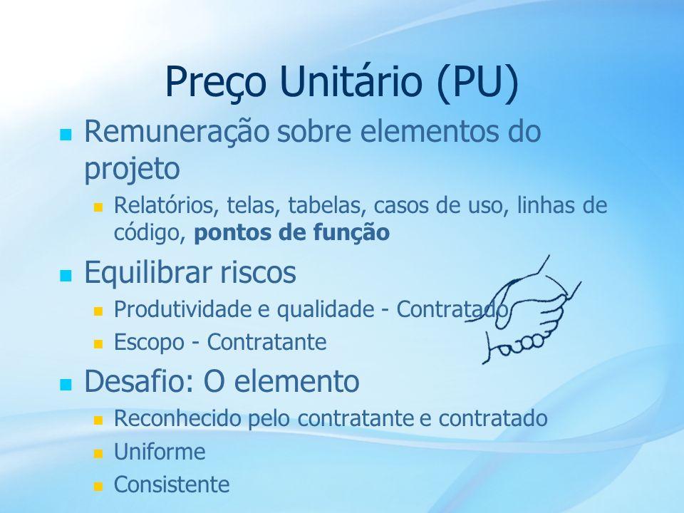 36 Preço Unitário (PU) Remuneração sobre elementos do projeto Relatórios, telas, tabelas, casos de uso, linhas de código, pontos de função Equilibrar