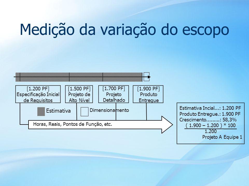 38 Medição da variação do escopo [1.200 PF] EspecificaçãoInicial deRequisitos [1.500 PF] Projeto de AltoNível [1.700 PF] Projeto Detalhado Estimativa