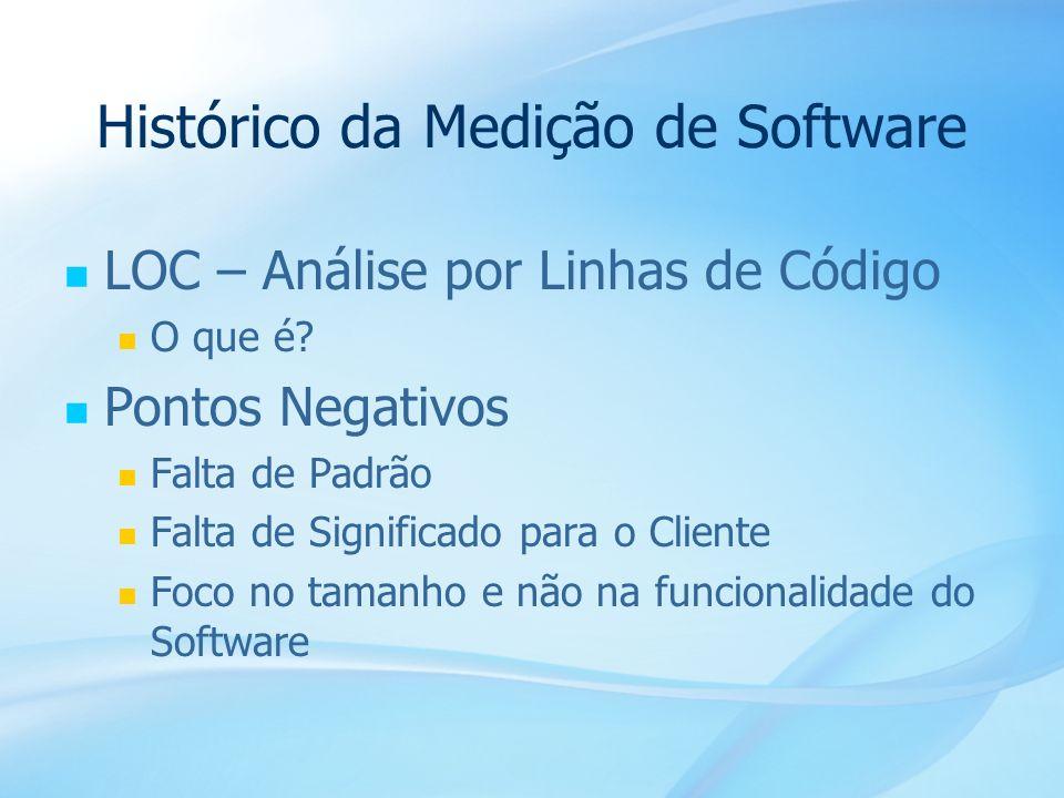 39 Histórico da Medição de Software LOC – Análise por Linhas de Código O que é? Pontos Negativos Falta de Padrão Falta de Significado para o Cliente F