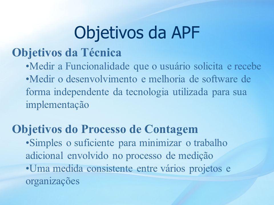 43 Objetivos da APF Objetivos da Técnica Medir a Funcionalidade que o usuário solicita e recebe Medir o desenvolvimento e melhoria de software de form
