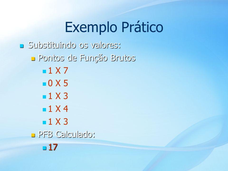 49 Exemplo Prático Substituindo os valores: Substituindo os valores: Pontos de Função Brutos Pontos de Função Brutos 1 X 7 0 X 5 1 X 3 1 X 4 1 X 3 PFB