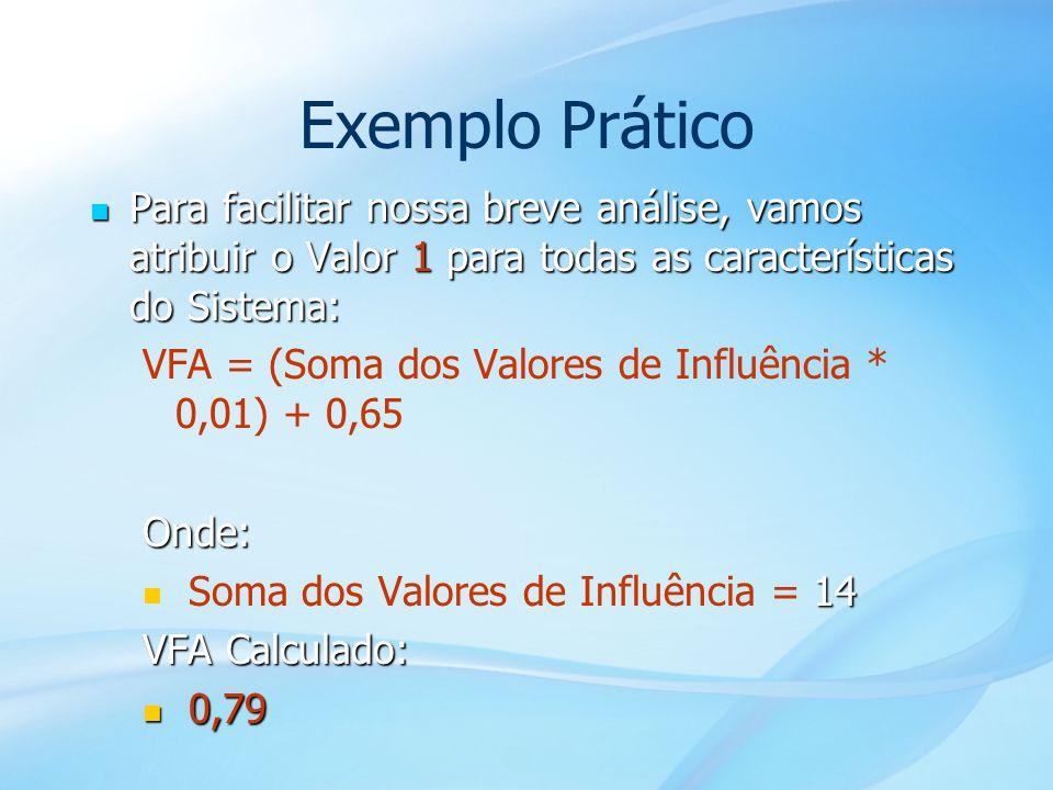 52 Exemplo Prático Para facilitar nossa breve análise, vamos atribuir o Valor 1 para todas as características do Sistema: Para facilitar nossa breve a