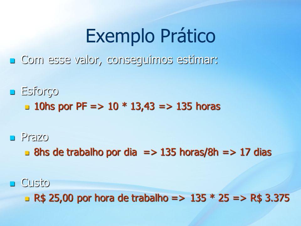 54 Exemplo Prático Com esse valor, conseguimos estimar: Com esse valor, conseguimos estimar: Esforço Esforço 10hs por PF => 10 * 13,43 => 135 horas 10
