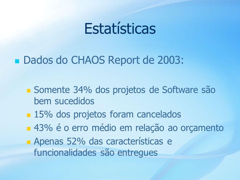 7 Estatísticas Dados do CHAOS Report de 2003: Somente 34% dos projetos de Software são bem sucedidos 15% dos projetos foram cancelados 43% é o erro mé
