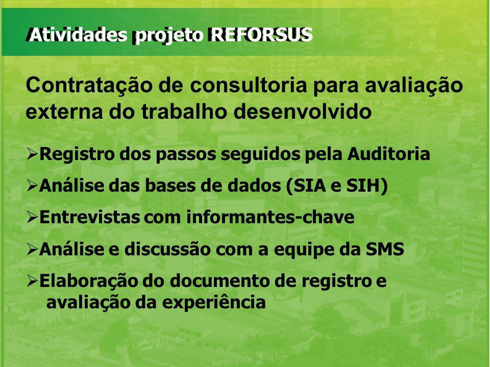Atividades projeto REFORSUS Contratação de consultoria para avaliação externa do trabalho desenvolvido Registro dos passos seguidos pela Auditoria Aná