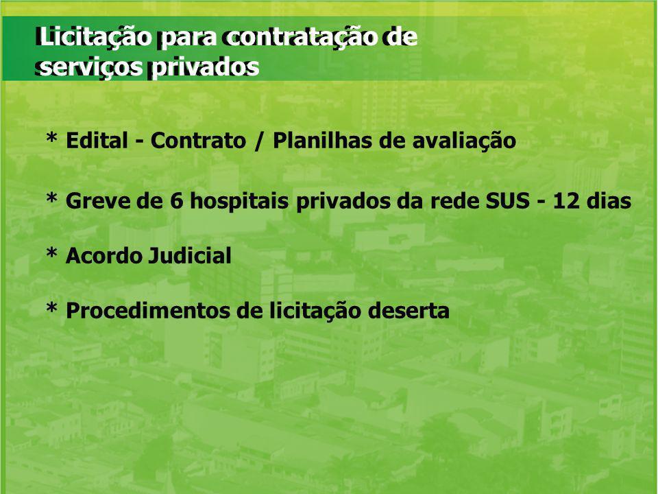 * Edital - Contrato / Planilhas de avaliação * Greve de 6 hospitais privados da rede SUS - 12 dias * Acordo Judicial * Procedimentos de licitação dese