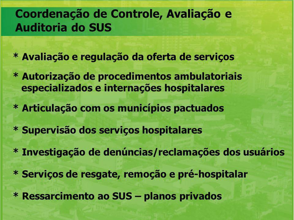 * Avaliação e regulação da oferta de serviços * Autorização de procedimentos ambulatoriais especializados e internações hospitalares * Articulação com
