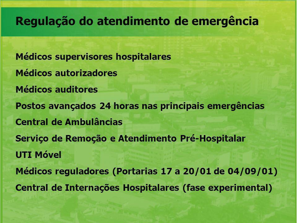 Regulação do atendimento de emergência Médicos supervisores hospitalares Médicos autorizadores Médicos auditores Postos avançados 24 horas nas principais emergências Central de Ambulâncias Serviço de Remoção e Atendimento Pré-Hospitalar UTI Móvel Médicos reguladores (Portarias 17 a 20/01 de 04/09/01) Central de Internações Hospitalares (fase experimental)