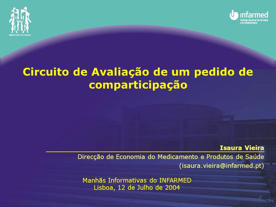 Circuito de Avaliação de um pedido de comparticipação Isaura Vieira Direcção de Economia do Medicamento e Produtos de Saúde (isaura.vieira@infarmed.pt) Manhãs Informativas do INFARMED Lisboa, 12 de Julho de 2004