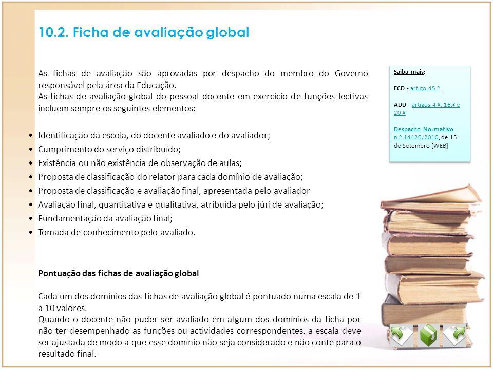 10.2. Ficha de avaliação global Pontuação das fichas de avaliação global Cada um dos domínios das fichas de avaliação global é pontuado numa escala de