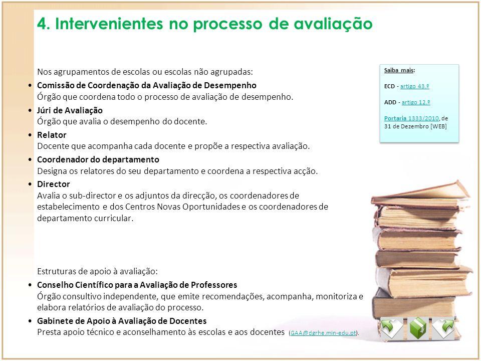 4. Intervenientes no processo de avaliação Nos agrupamentos de escolas ou escolas não agrupadas: Comissão de Coordenação da Avaliação de Desempenho Ór