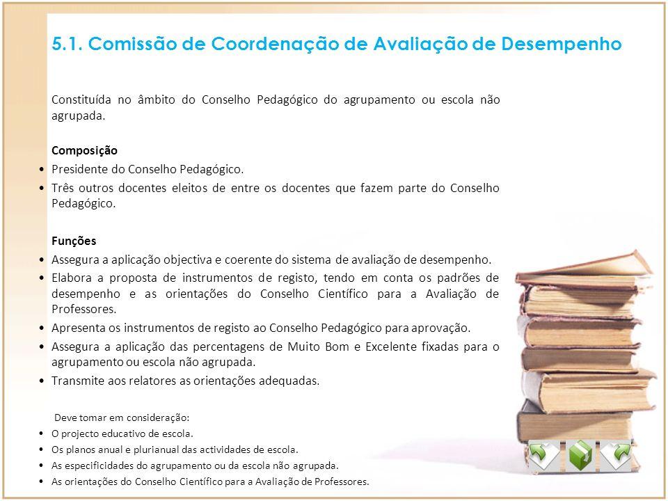 5.1. Comissão de Coordenação de Avaliação de Desempenho Constituída no âmbito do Conselho Pedagógico do agrupamento ou escola não agrupada. Composição
