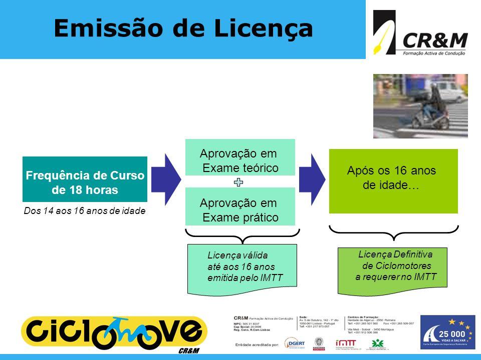 Emissão de Licença Aprovação em Exame teórico Aprovação em Exame prático Após os 16 anos de idade… Frequência de Curso de 18 horas Licença válida até aos 16 anos emitida pelo IMTT Licença Definitiva de Ciclomotores a requerer no IMTT Dos 14 aos 16 anos de idade