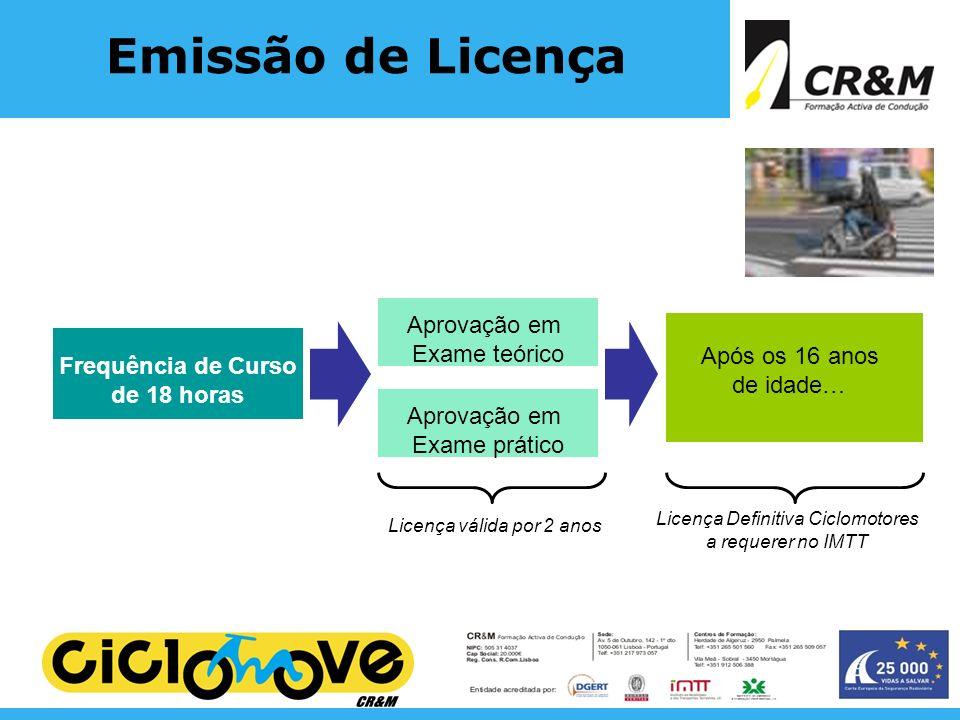 Emissão de Licença Aprovação em Exame teórico Aprovação em Exame prático Após os 16 anos de idade… Frequência de Curso de 18 horas Licença válida por