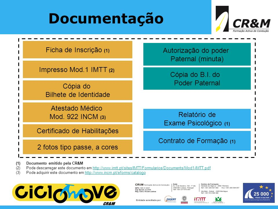 Documentação Atestado Médico Mod. 922 INCM (3) Contrato de Formação (1) Ficha de Inscrição (1) Cópia do Bilhete de Identidade Relatório de Exame Psico