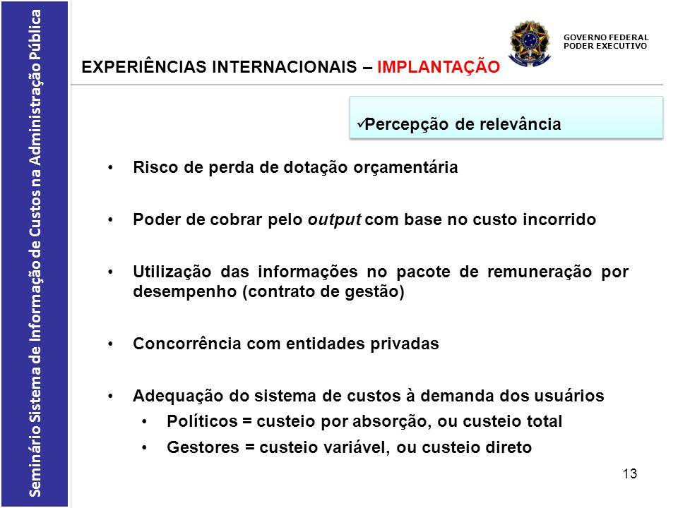 GOVERNO FEDERAL PODER EXECUTIVO Seminário Sistema de Informação de Custos na Administração Pública EXPERIÊNCIAS INTERNACIONAIS – IMPLANTAÇÃO Percepção