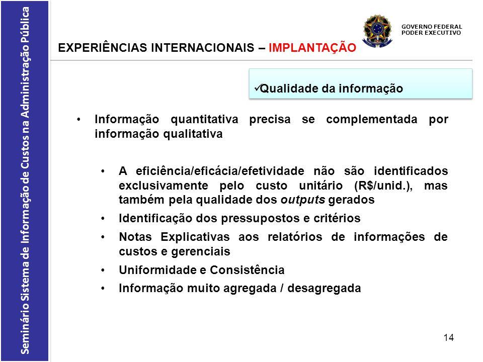 GOVERNO FEDERAL PODER EXECUTIVO Seminário Sistema de Informação de Custos na Administração Pública EXPERIÊNCIAS INTERNACIONAIS – IMPLANTAÇÃO Qualidade