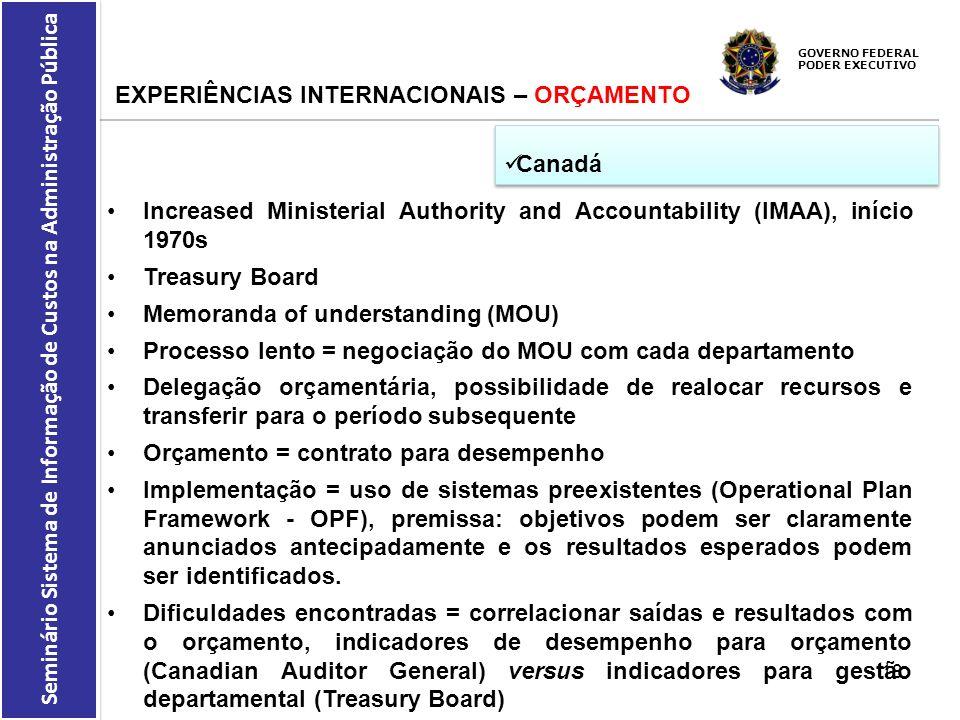GOVERNO FEDERAL PODER EXECUTIVO Seminário Sistema de Informação de Custos na Administração Pública EXPERIÊNCIAS INTERNACIONAIS – ORÇAMENTO Canadá 18 I